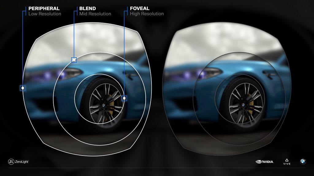 How ZeroLight uses Foveated Rendering in Enterprise VR