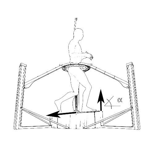 A sketch illustrating the inclination of a Virtualizer ELITE 2's motion platform while walking forwards